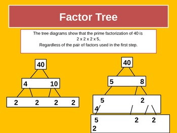 Prime Factorization for Visual Learners