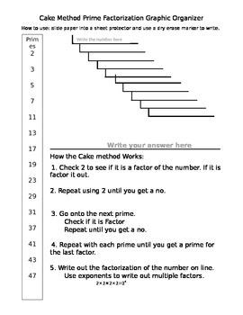 Prime Factorization using Cake Method
