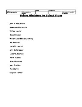 Prime Minister Debate
