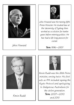Prime Ministers of Australia Cards