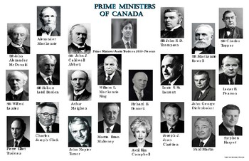 """Prime Ministers of Canada Poster:  """"Ledger/Tabloid"""" (11 x 17 inches)"""