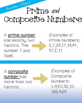 Prime Number Anchor Chart