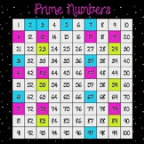 Prime Number Chart (1-100)