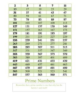 Prime Number Chart Printable