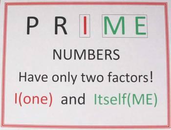 Prime Number Determination Poster