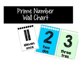 Prime Number Posters