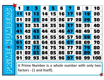 Prime Numbers Chart