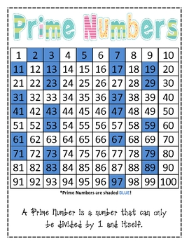 Prime number chart infinite print numbers - cruzrich