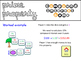 Prime Property Compound Interest Board Game