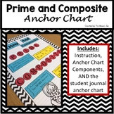 Prime and Composite Anchor Chart Components (1st - 5th Grade Math)