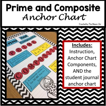 Prime and Composite Anchor Chart Components (1st - 5th Gra