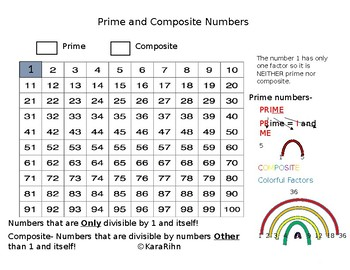 Prime and Composite Anchor Chart for Math Journals