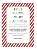 Prime and Composite Number Activities