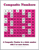 Prime and Composite Number Charts and Student Worksheets