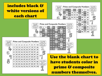 prime and composite numbers chart pdf