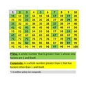 Prime and Composite Numbers Math Visual