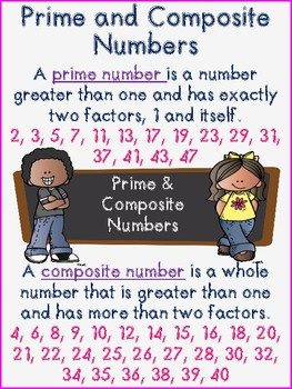 Prime and Composite Numbers Poster