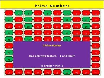 Prime numbers versus Composite numbers Power Point Teaching Aid
