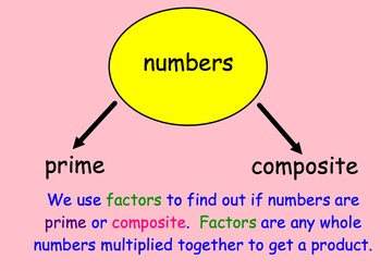 Prime or Composite Numbers Smartboard and Maze Activity 4.OA.B.4