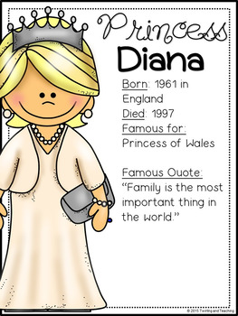Princess Diana Biography Pack (Women's History)