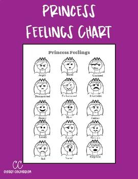 Princess Feelings Chart