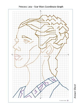 Princess Leia - Coordinate Graph
