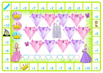 Princess Number Facts to 10