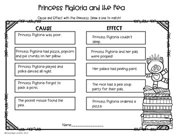 Princess Pigtoria and the Pea Book Companion