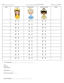 Princess Behavior Point Sheet