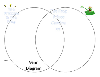 Princess and the Frog and Frog Prince Continued Venn Diagram