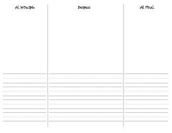 Principio, Mitad y Final - Plegable