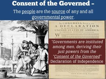 Principles of American Constitutional Government - Civics SOL