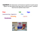 Principles of Baking Powerpoint
