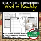 Principles of Constitution Activity, Wheel of Knowledge Interactive Notebook