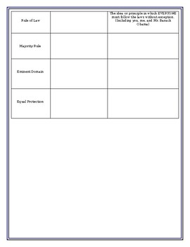 Principles of Constitution Graphic Organizer