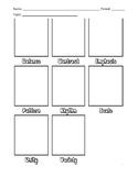 Principles of Design Chart