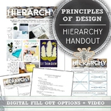 Principles of Design, Hierarchy for Distance Learning Art,