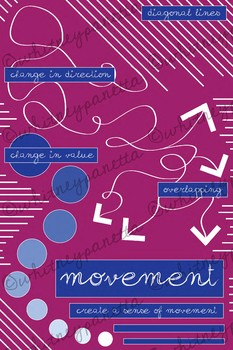 Movement, Principles of Design Printable Poster, Modern Visual Art Class Decor