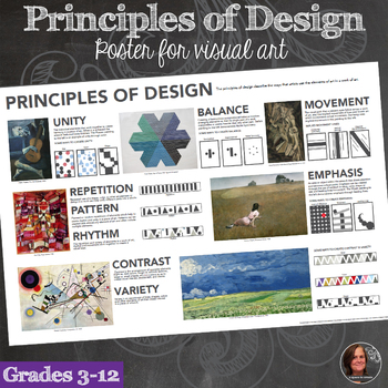 Principles of Design Poster - One poster with all the principles of design