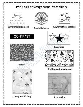 Principles of Design Review Booklet