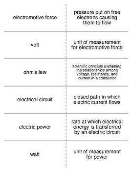 Principles of Electricity Flash Cards for an Agriculture Structures Class