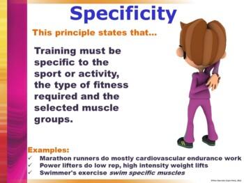Exercise Principles- Printable Display Signs