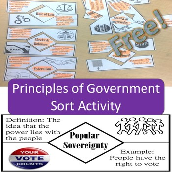 Principles of Government Sort Activity for Civics