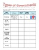 Principles of Government Unit Worksheets