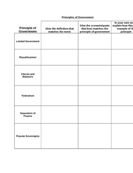 Principles of Government in the Constitution Activity