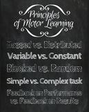 Principles of Motor Learning Printable Art