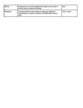 Principles of the Bakeshop Vocab worksheet and master