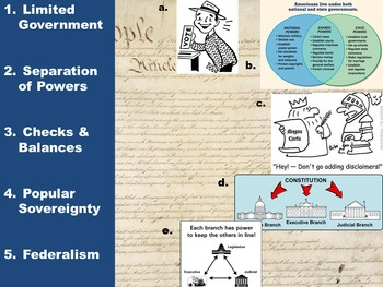 Principles of the Constitution & Democracy - Civics