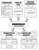 Principles of the Constitution - Graphic Organizer