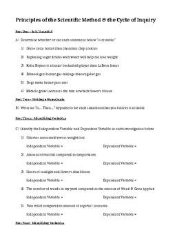 Principles of the Scientific Method